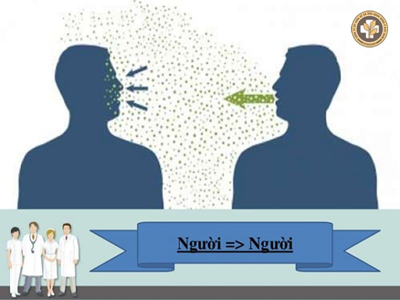 Tác nhân gây viêm họng có thể lây từ người sang người qua giao tiếp