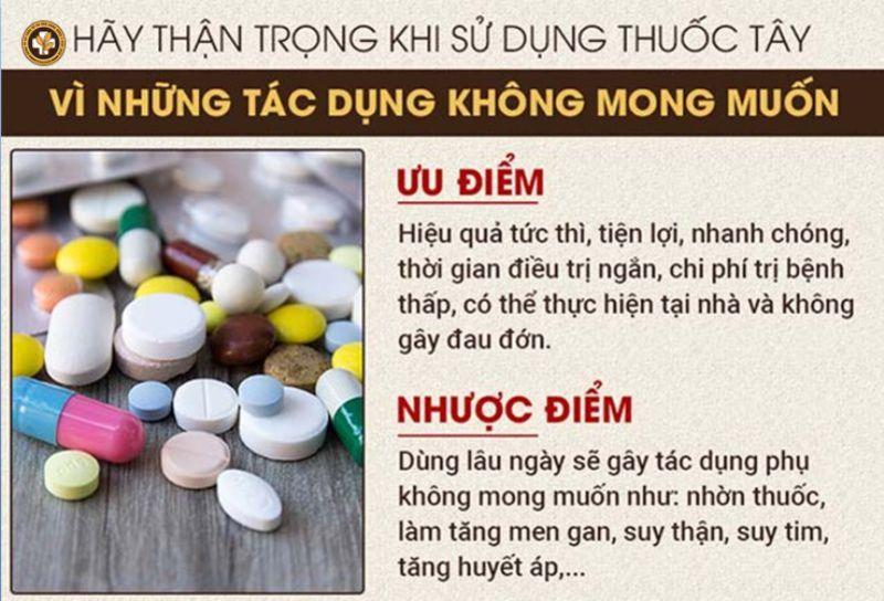 Thận trọng khi dùng thuốc Tây