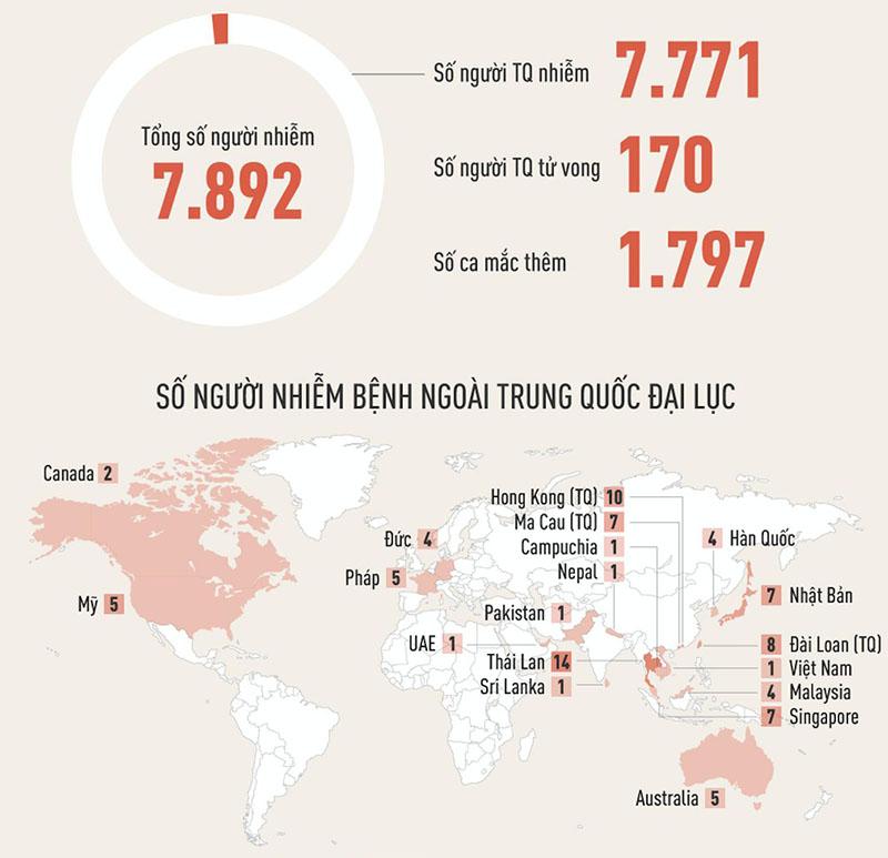 Dịch bệnh có xu hướng tăng lên nhanh chóng tại Trung Quốc
