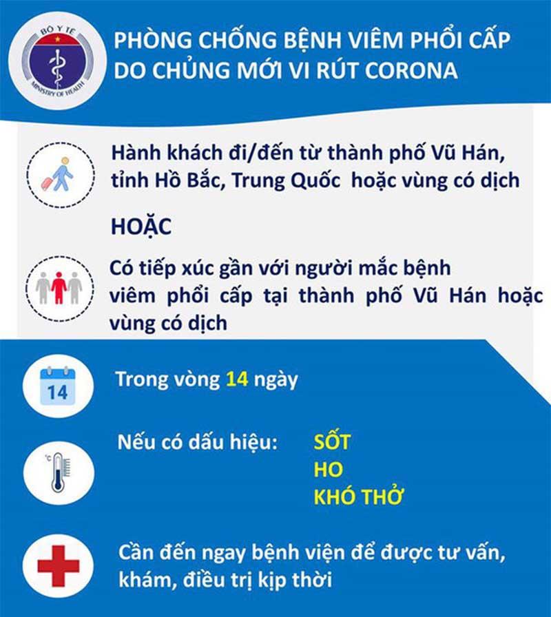 Khuyến cáo của Bộ Y tế về bệnh dịch do virus Corona