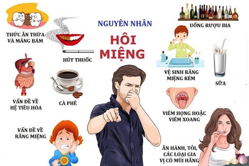 Có nhiều nguyên nhân gây viêm họng mủ