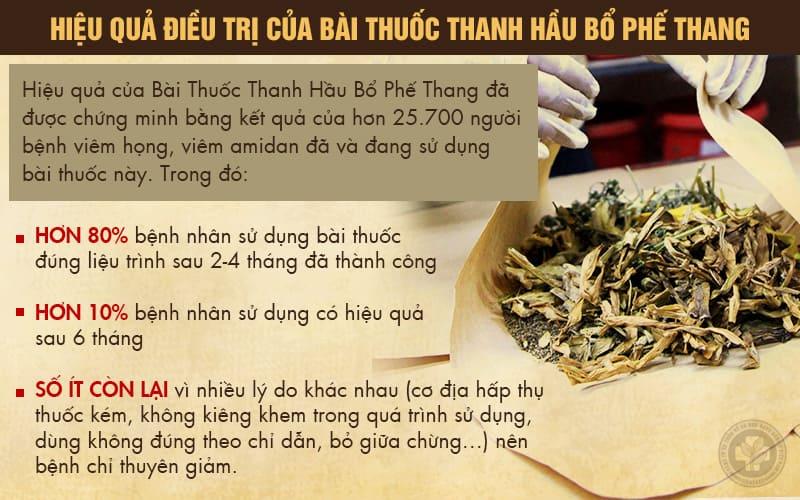 Hiệu qua Thanh Hầu Bổ Phế Thang