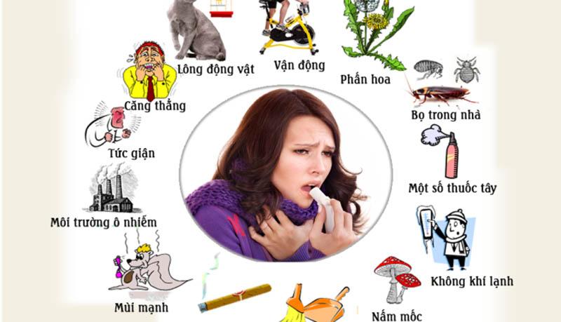Có nhiều nguyên nhân gây ra tình trạng viêm mũi dị ứng do thời tiết