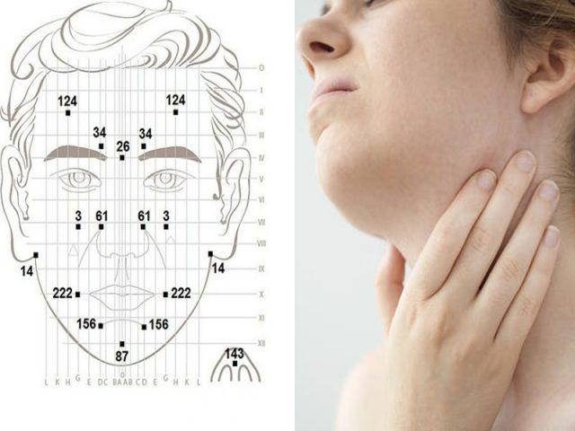Diện chẩn chữa viêm amidan có thể cải thiện triệu chứng rất hiệu quả