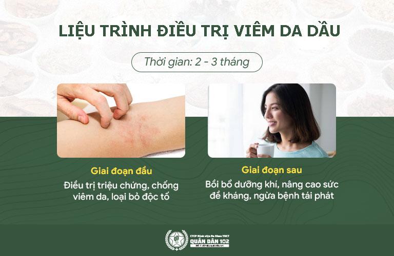 Liệu trình điều trị viêm da tiết bã (viêm da dầu)