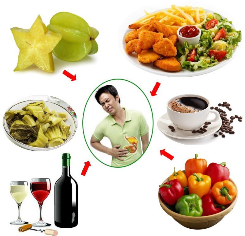 Thực phẩm nên kiêng ăn khi bị dạ dày cấp