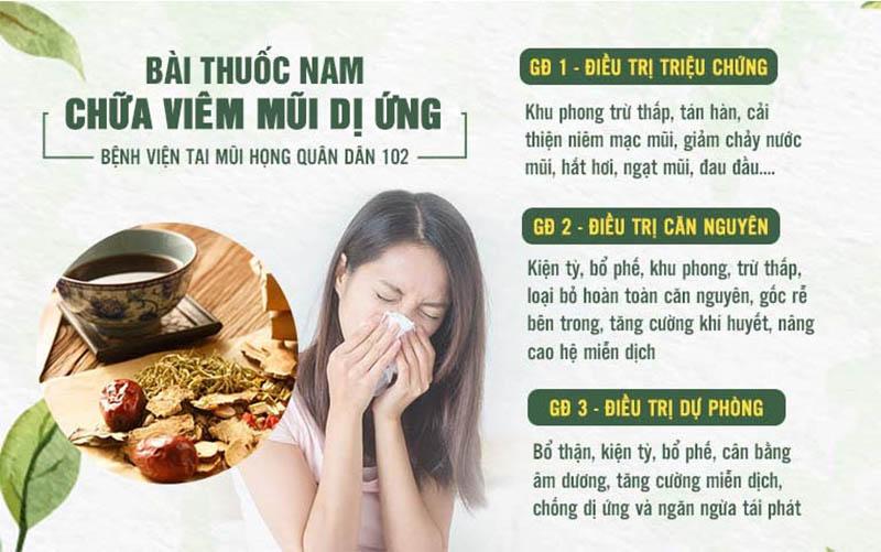 Phác đồ điều trị viêm mũi bằng bài thuốc Tiêu xoang linh dược thang bệnh viện Tai Mũi Họng Quân dân 102