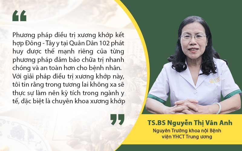 Tiến sĩ - Bác sĩ Nguyễn Thị Vân Anh