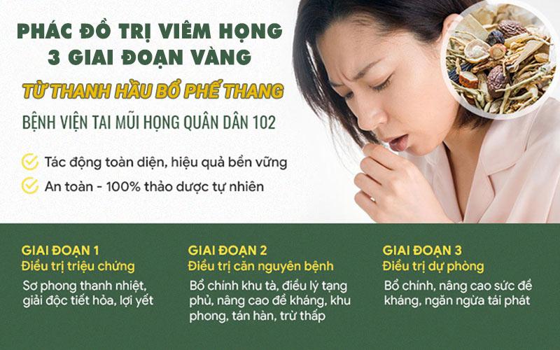 Phác đồ chữa viêm họng toàn diện từ Thanh Hầu Bổ Phế Thang