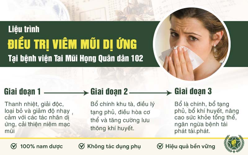 Liệu trình 3 giai đoạn điều trị viêm mũi dị ứng tại bệnh viện