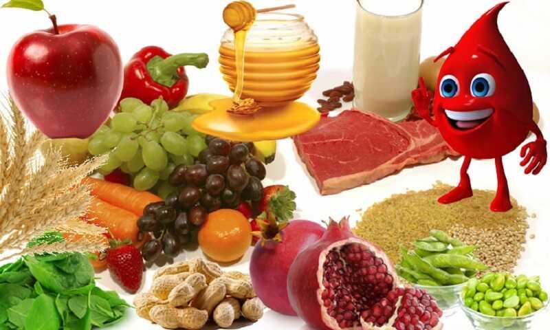 Bổ sung thêm thực phẩm giàu sắt, vitamin C, B12 để phòng ngừa thiếu máu tại thận