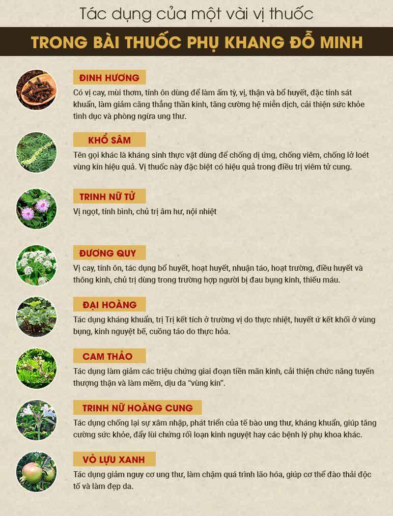 Một số thành phần dược liệu SẠCH trong bài thuốc Phụ Khang Đỗ Minh
