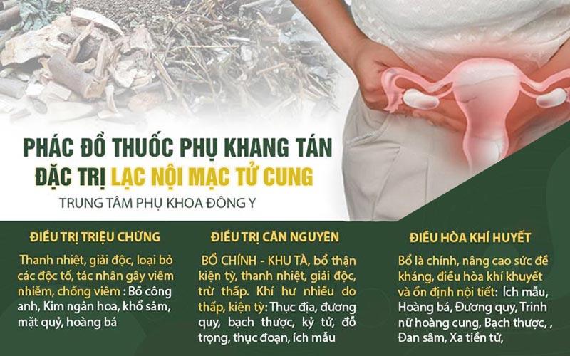 Phác đồ 3 giai đoạn điều trị lạc nội mạc tử cung với Phụ Khang Tán