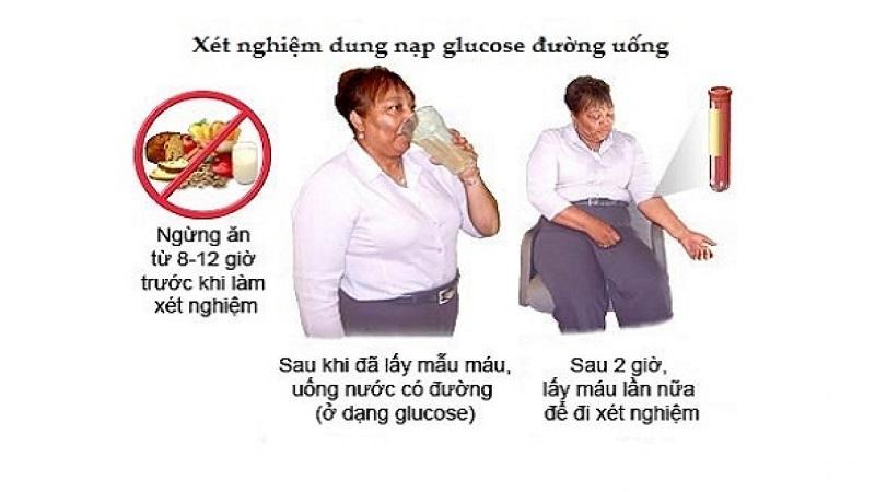 Các bước xét nghiệm dung nạp glucose