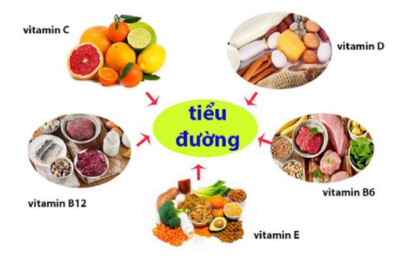 Có một thoái quen ăn uống lành mạnh, phù hợp với sức khỏe bạn sẽ dễ dàng kiểm soát được lượng đường huyết của mình