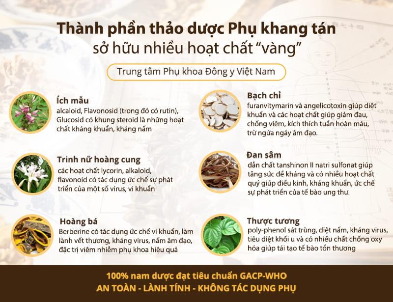Một số vị thuốc có đặc tính kháng sinh thực vật trong Phụ Khang Tán