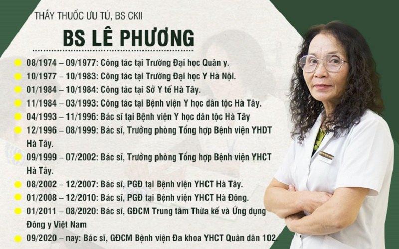 Bác sĩ Lê Phương có hơn 40 năm kinh nghiệm trong công tác khám, điều trị mề đay, mẩn đỏ