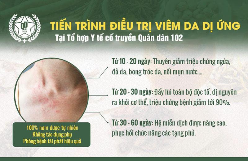 Tiến trình điều trị viêm da dị ứng theo các giai đoạn