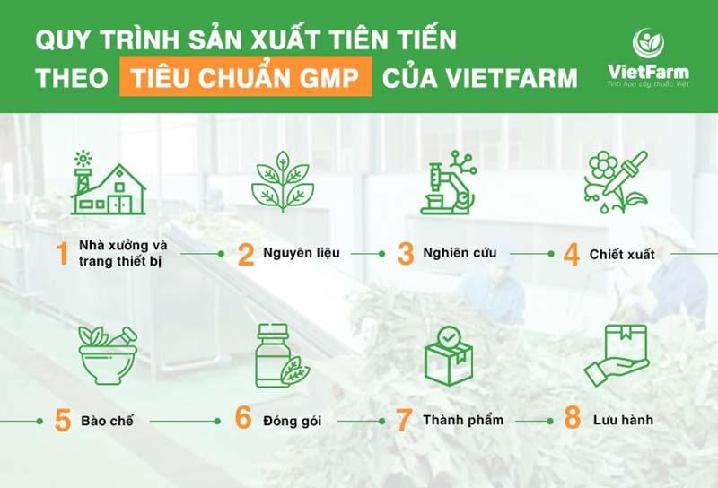Quy trình bào chế dược liệu trong nhà máy đạt chuẩn GMP của Vietfarm